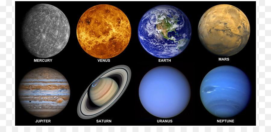 цвета планет солнечной системы по порядку фото днем рождения корзина