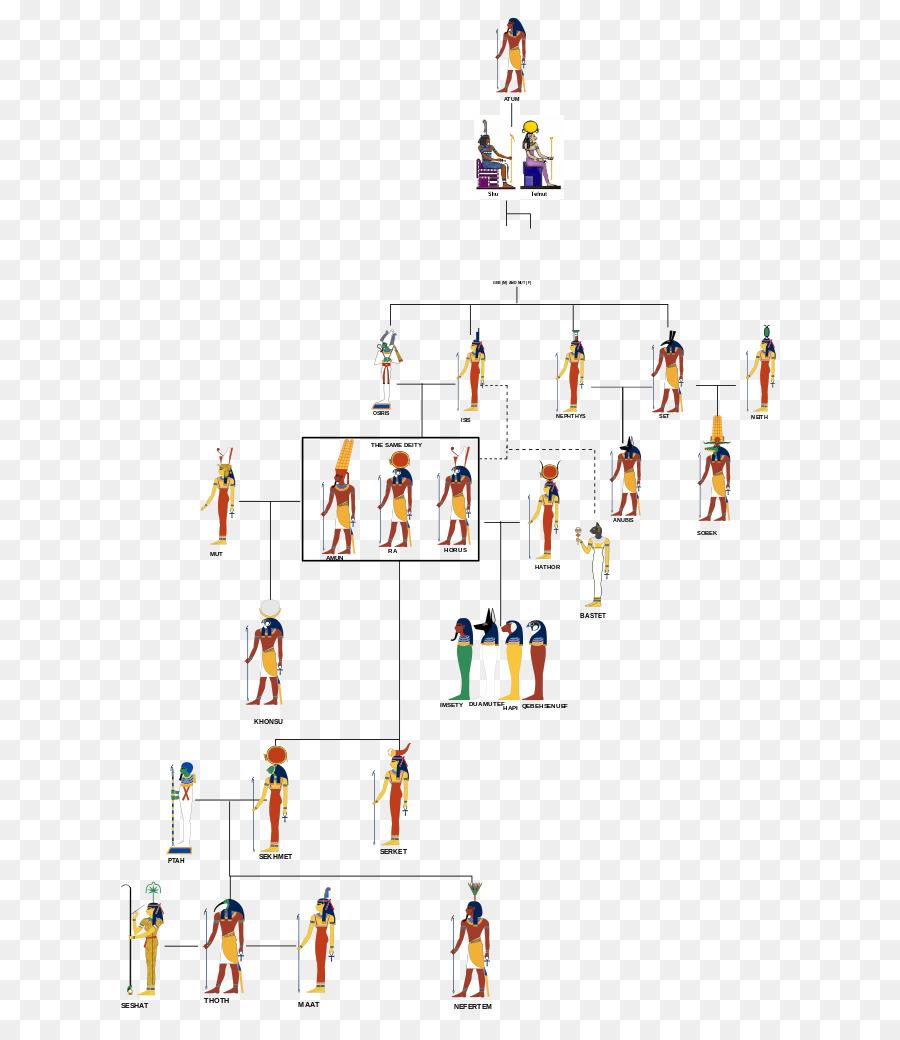 вот боги египта иерархия картинки как