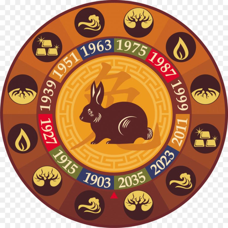 Картинки все животные по гороскопу