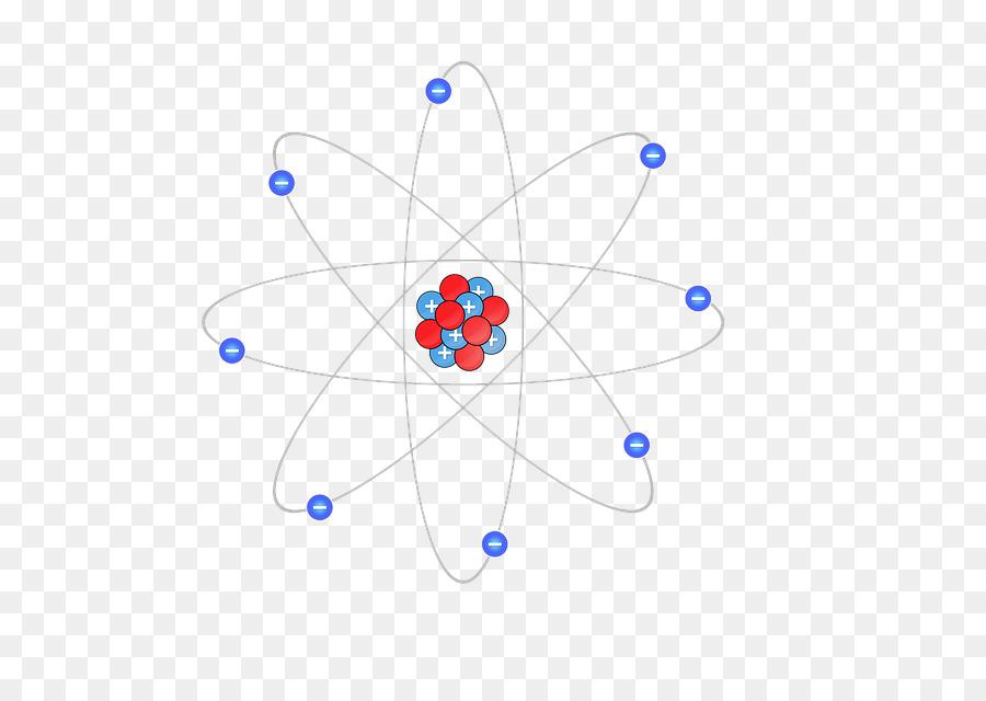 электроны и атомы картинки время быт