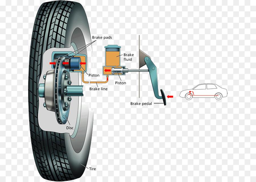 Гидравлический тормоз картинка