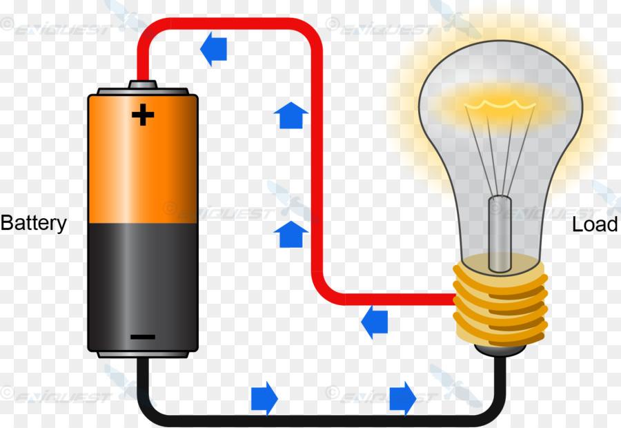 Электрический ток на картинках