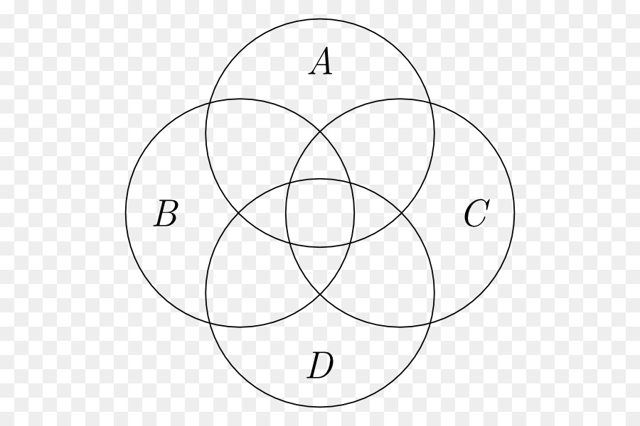 Четыре круга картинка
