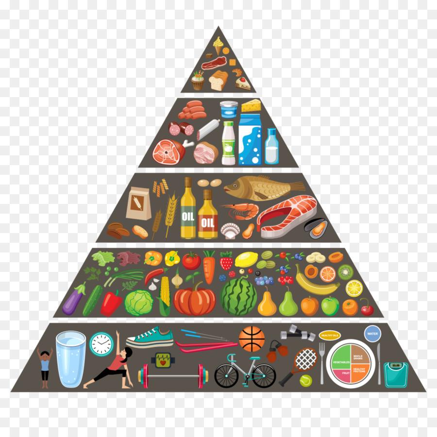 здоровое питание пирамида питания картинки рисунок