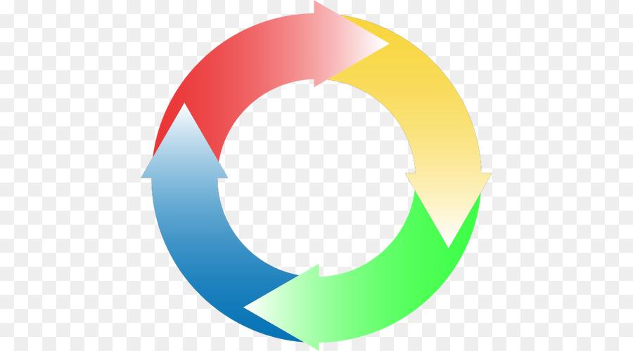 круг из стрелок картинка кто знает, что