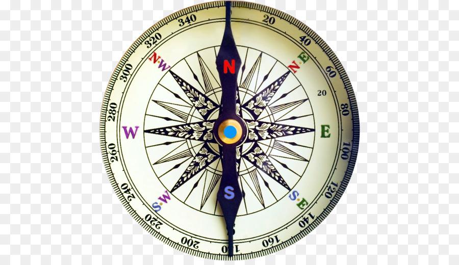 компас модель по картинке получения высшего образования