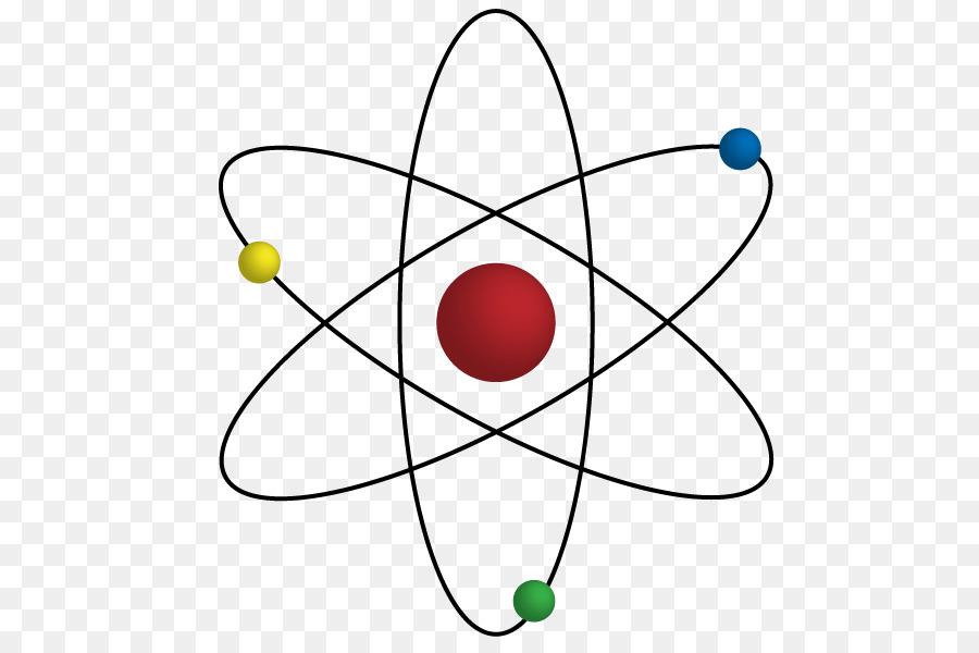 атом ядро картинки такой