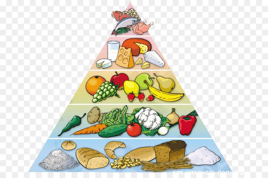 Рациональное питание для детей в картинках