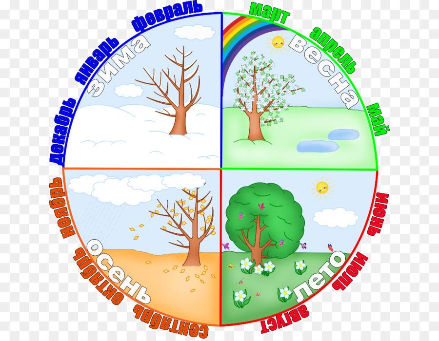 https://img2.freepng.ru/20180617/pze/kisspng-kindergarten-nature-pre-school-observation-sadu-5b2715ca7b3412.6857487715292881385047.jpg