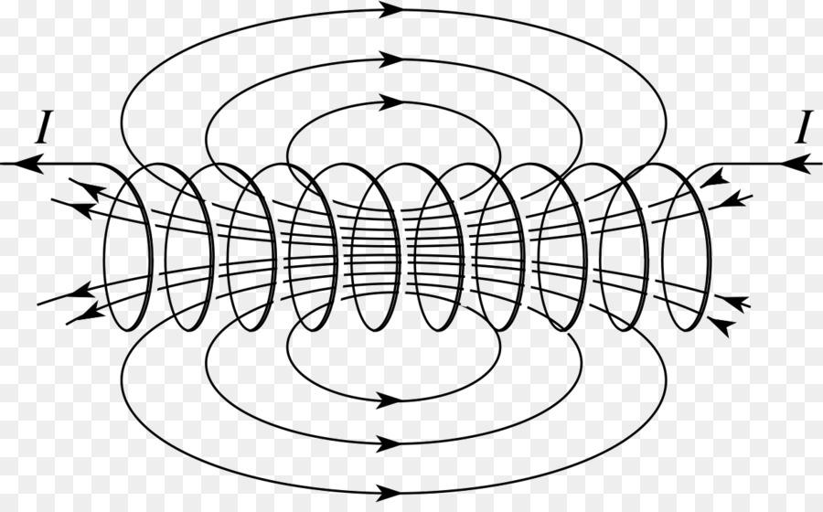 этом рисунок магнитного поля много отдыхающих