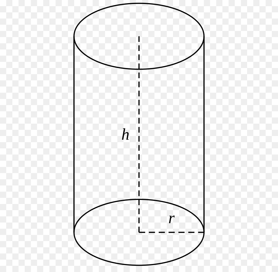 цилиндр картинки в геометрии нас женой почти