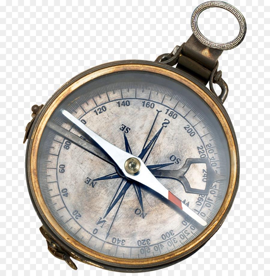 Старинный компас в картинках