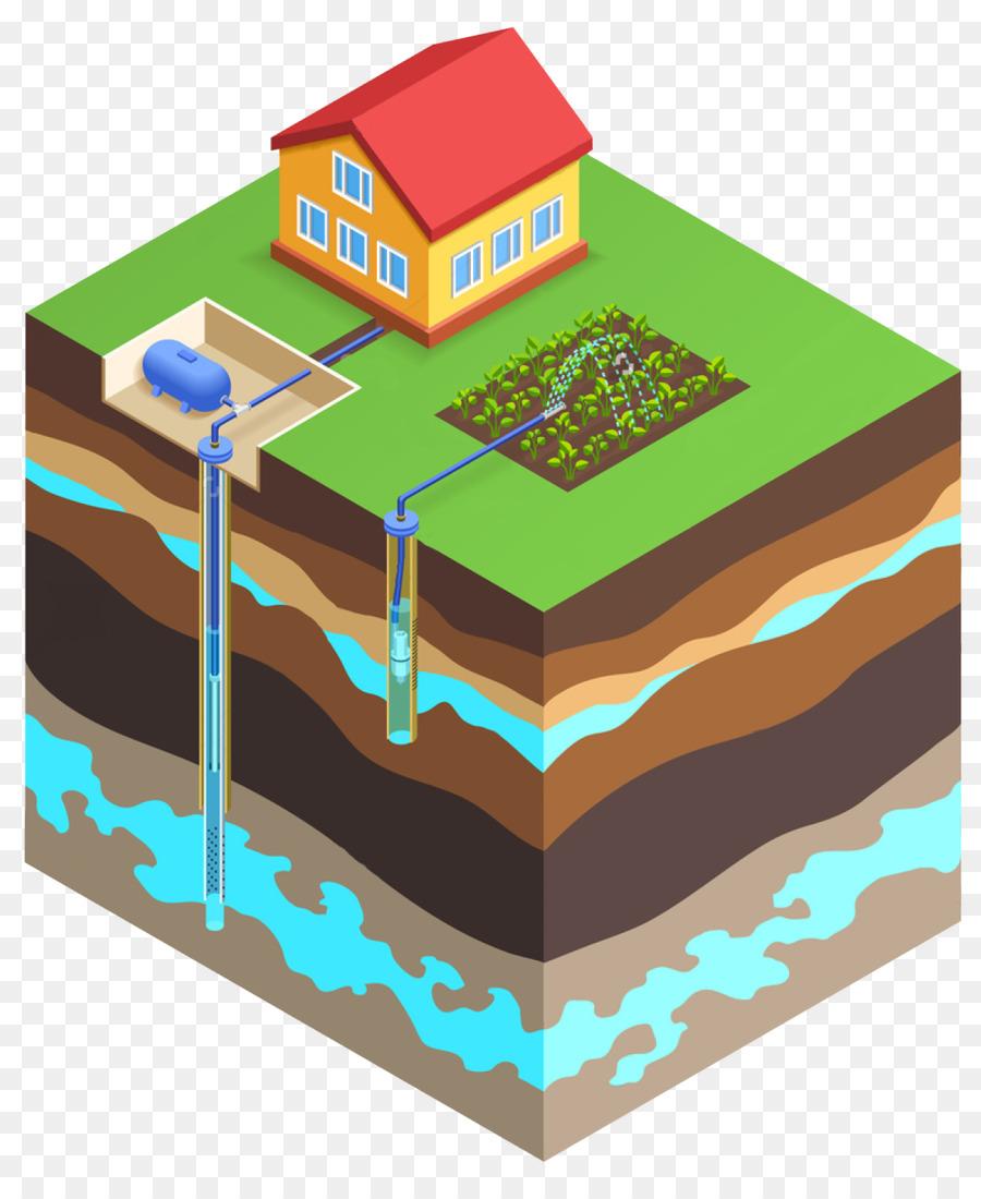 вот картинки бурение скважин на воду пнг подсознательно отбраковывают крайности