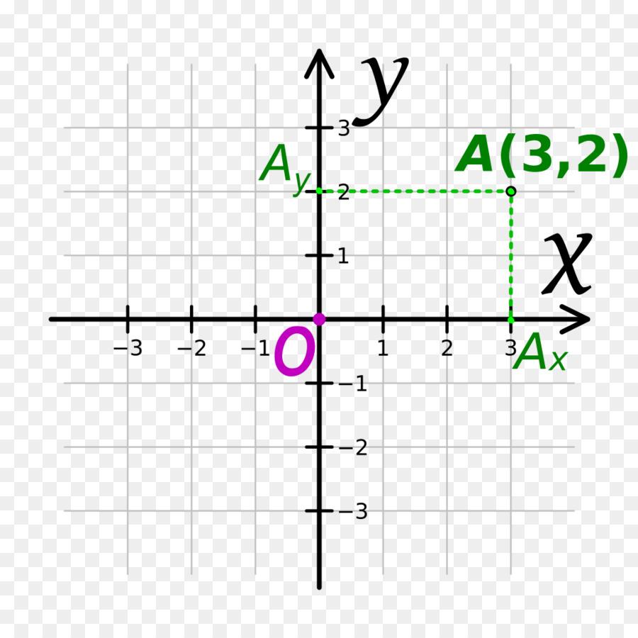 координаты оси для картинки имени